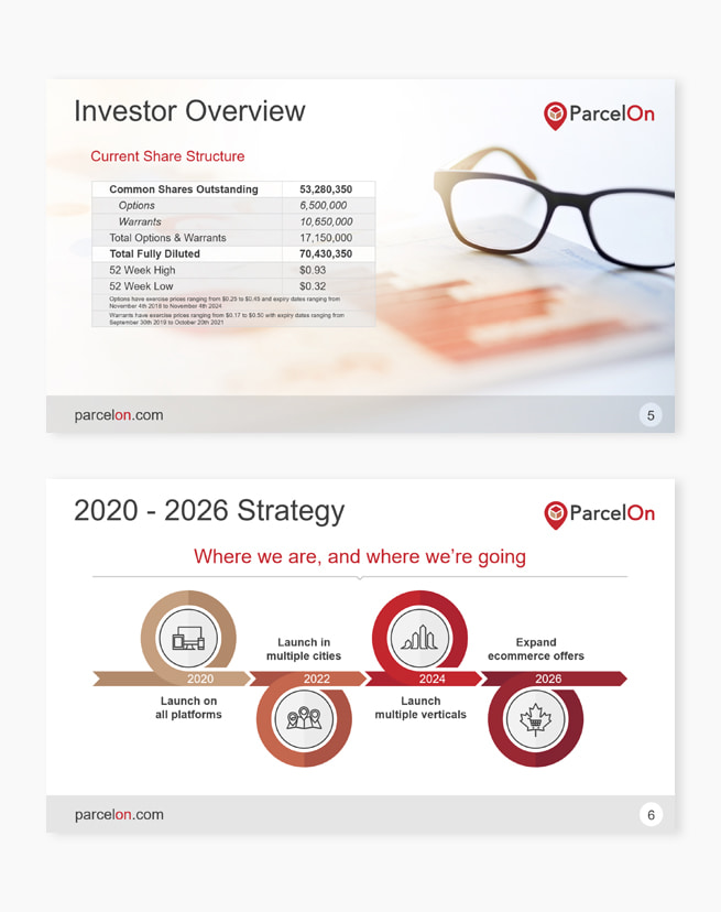 Custom investor strategy page